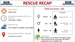 Rescue Recap2_22012021