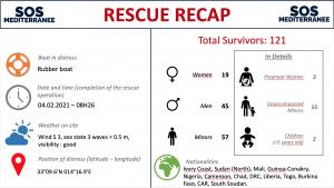 Rescue Recap1_04022021